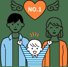 全47都道府県幸福度ランキングNO.1 ※2018年度版